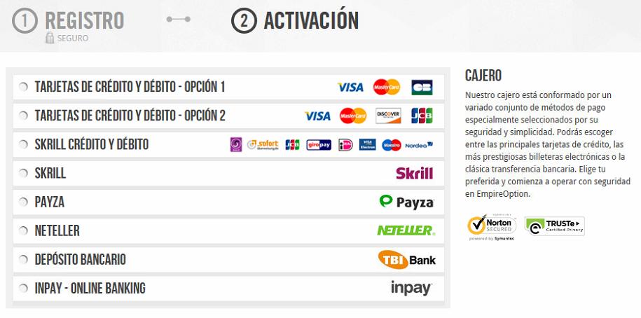 activacion cuenta empireoption
