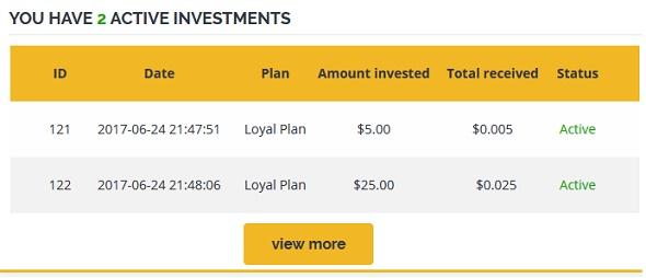 inversiones activas